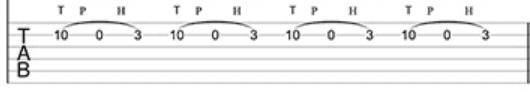 "guitar tab symbols – Tapping – ""t"""