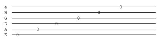 basic tab example