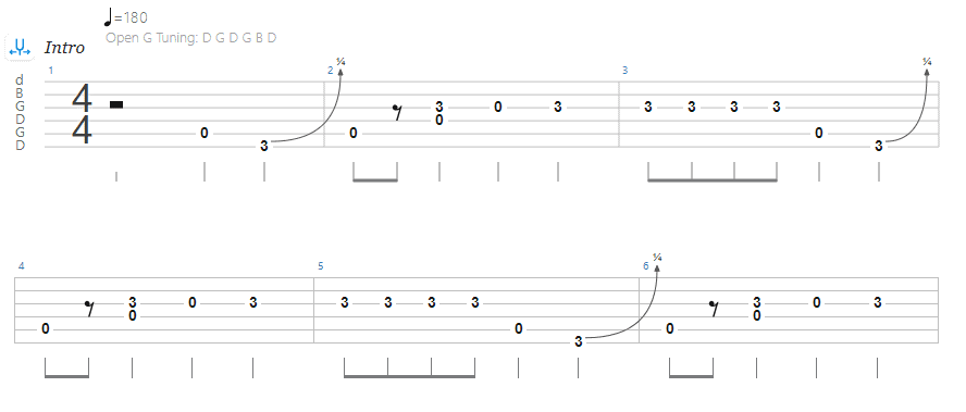 Ultimate Guide to Open G Tuning - The White Stripes – Death Letter Tab