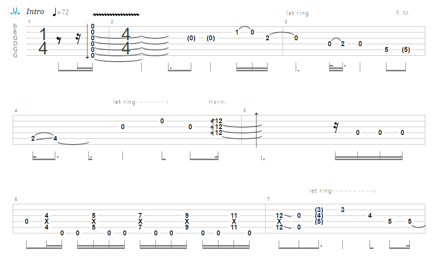 Ultimate Guide to Open G Tuning - Pink Floyd - Fearless Tab