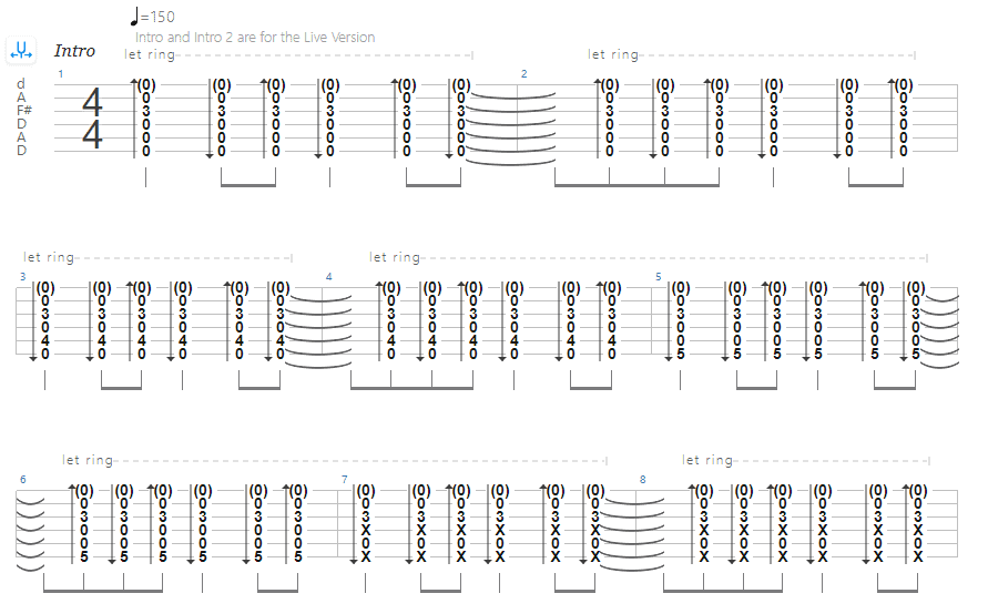 Guide to Open D tuning - Boys Like Girls - Thunder tab